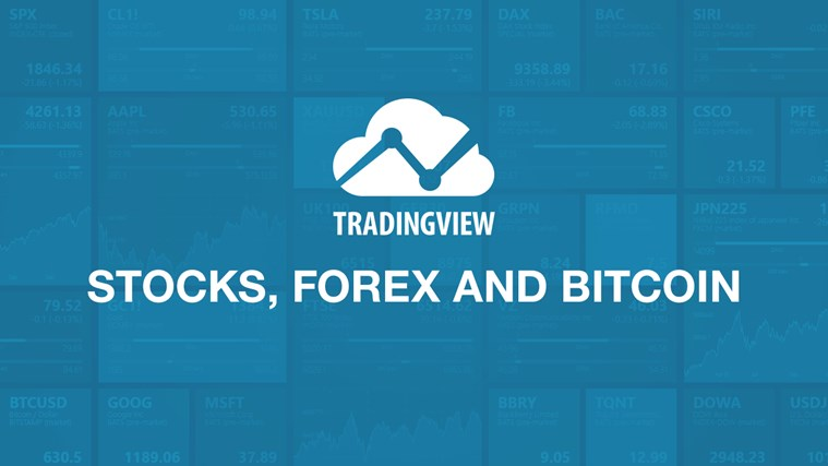 TradingView adds alerts to several chart types – SMNWeekly