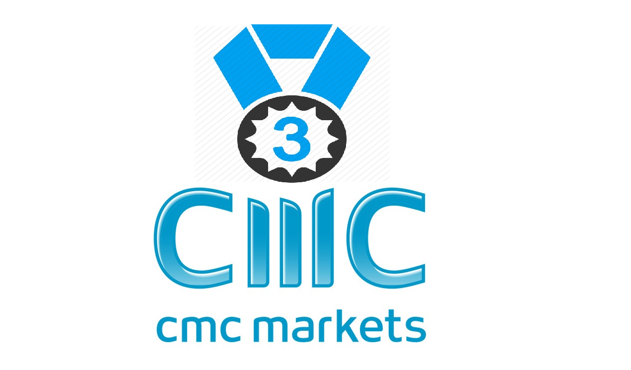 cmc markets at