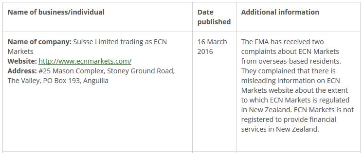 FMA ECN Markets