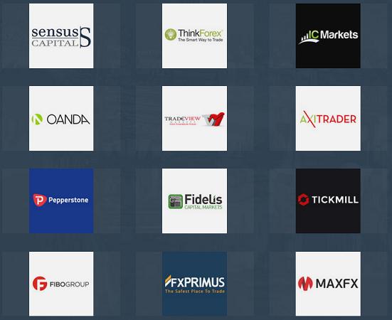 Registered forex brokers in cyprus