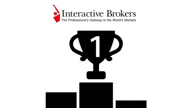 Interactive brokers forex review
