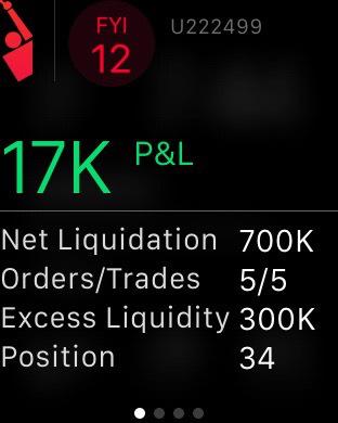 Tws trading system