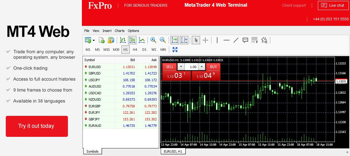 FxPro updates MT4 web terminal, adds direct login – SMNWeekly