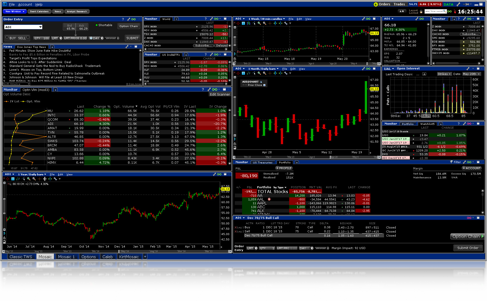 Interactive Brokers releases new version of its TWS trading platform – SMNWeekly