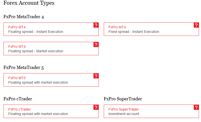 FxPro introduces market execution MT4 trading account – SMNWeekly