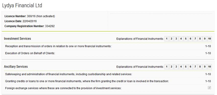 Lydya Financial CySEC
