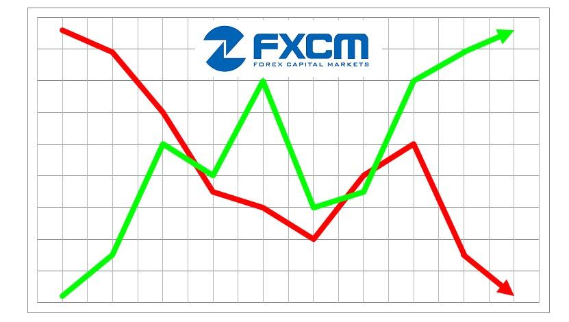 Warm forex vs fxcm
