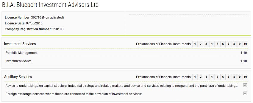 CySEC license BIA Blueport Investment Advisors