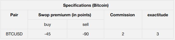 PrivateFX Bitcoin
