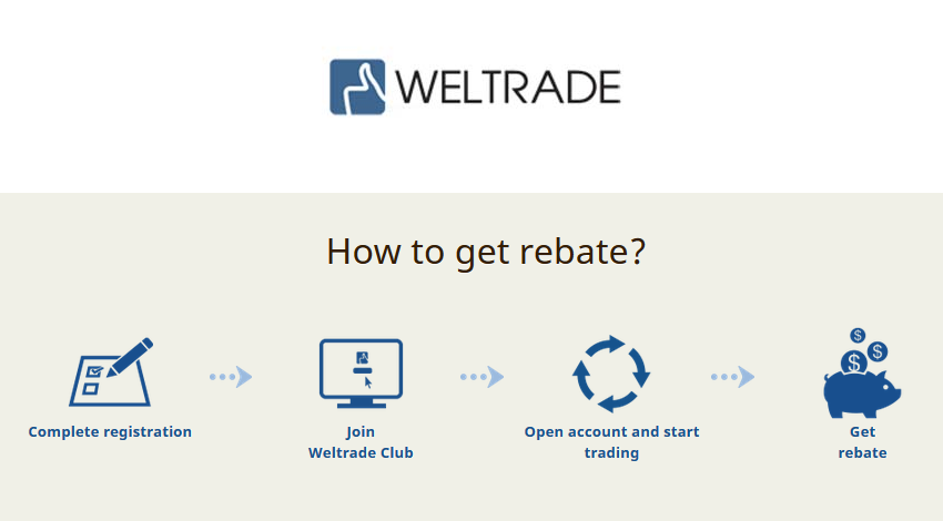 Forex rebate club