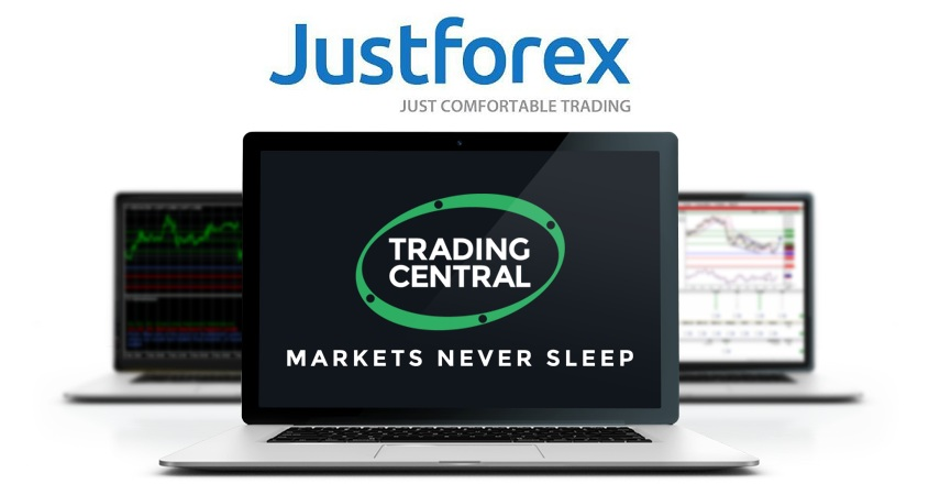 Forex central