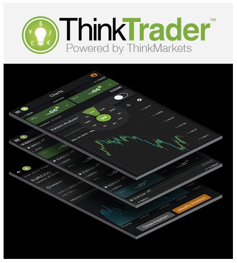 ThinkTrader, ThinkMarkets (2)