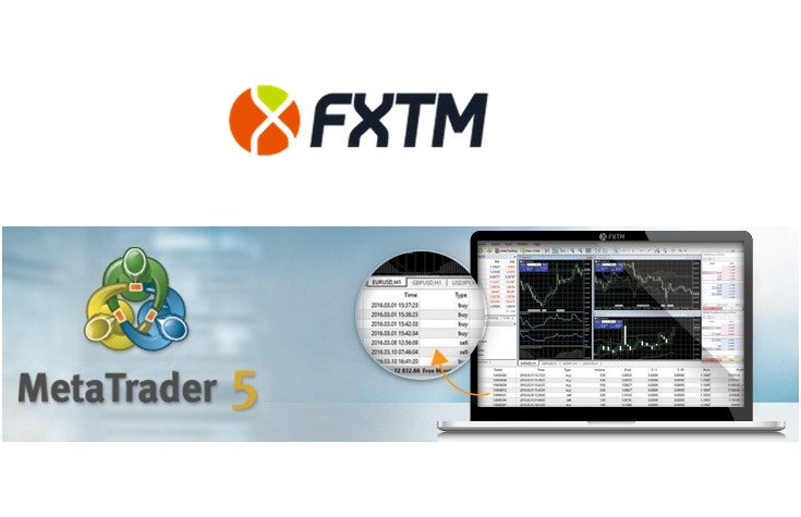Option Trading Platforms
