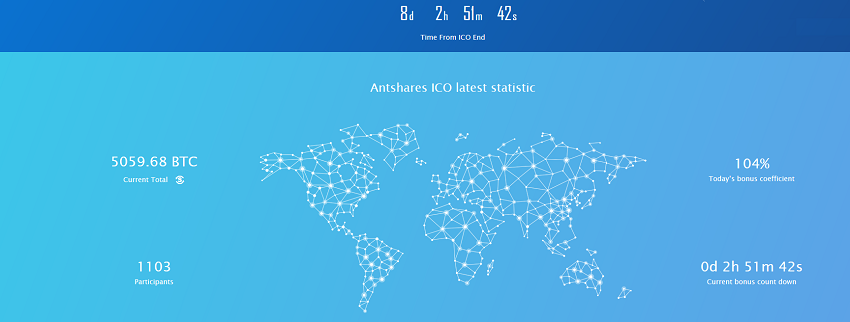 Antshares ICO
