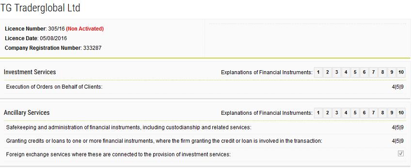 TG Traderglobal CySEC license