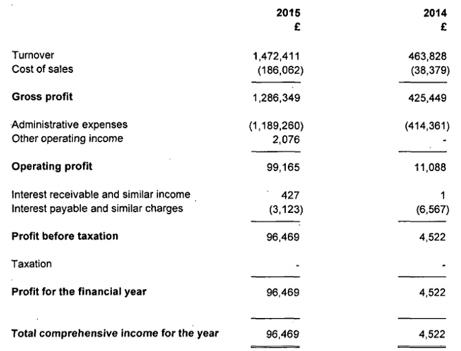 Admiral Markets UK 2015