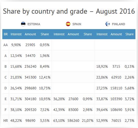 bondura-aug-2016-by-grade