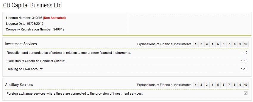 Capital Business CySEC license