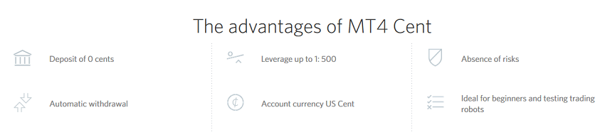 fibo-group-mt4-cent-account