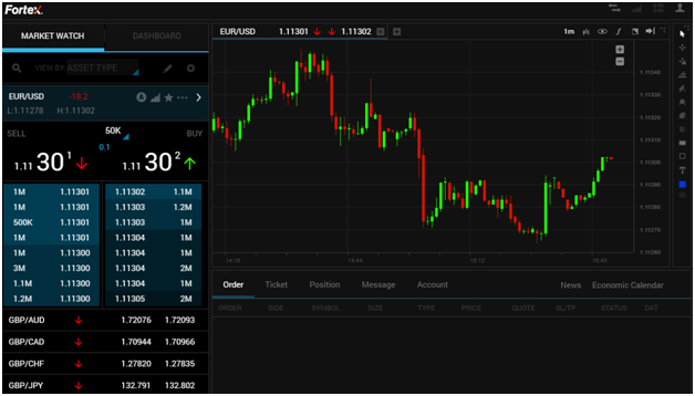 Options trading in singapore