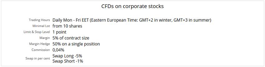 freshforex-stock-cfds-margin