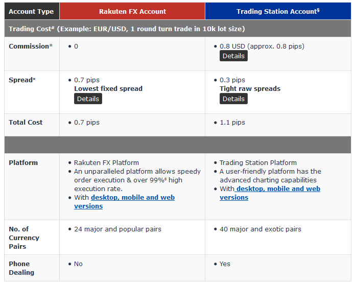 rakuten-securities-hk-accounts