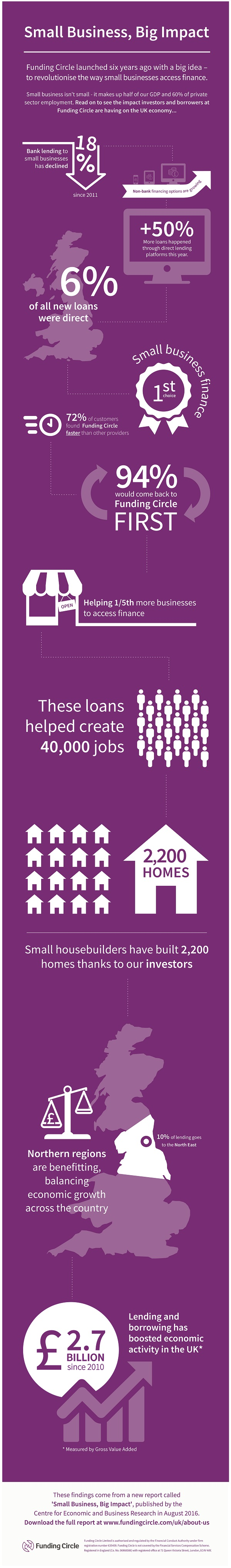 small_business__big_impact_infographic-4