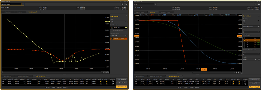 Option Master can be used to analyze option positions by different parameters and conditions.