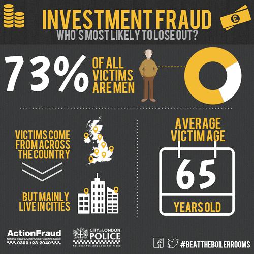 uk-2015-investment-fraud-victim-profile