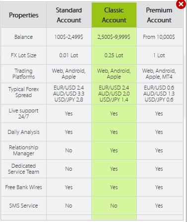utmarkets-accounts