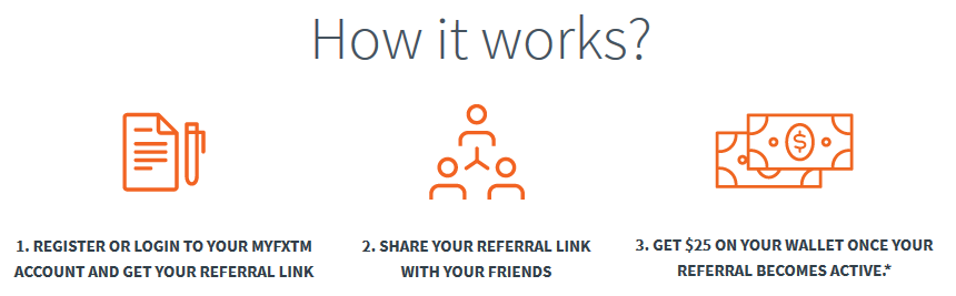 fxtm-refer-a-friend-how-it-works