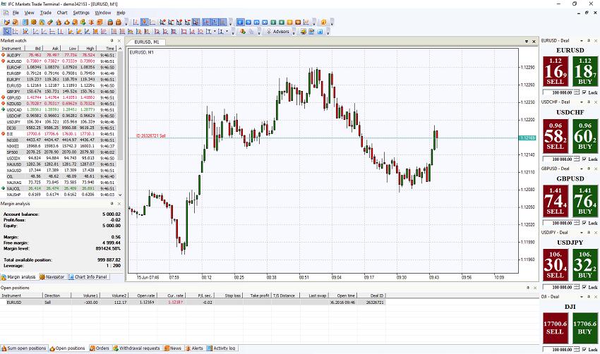 ifc-markets-nettradex