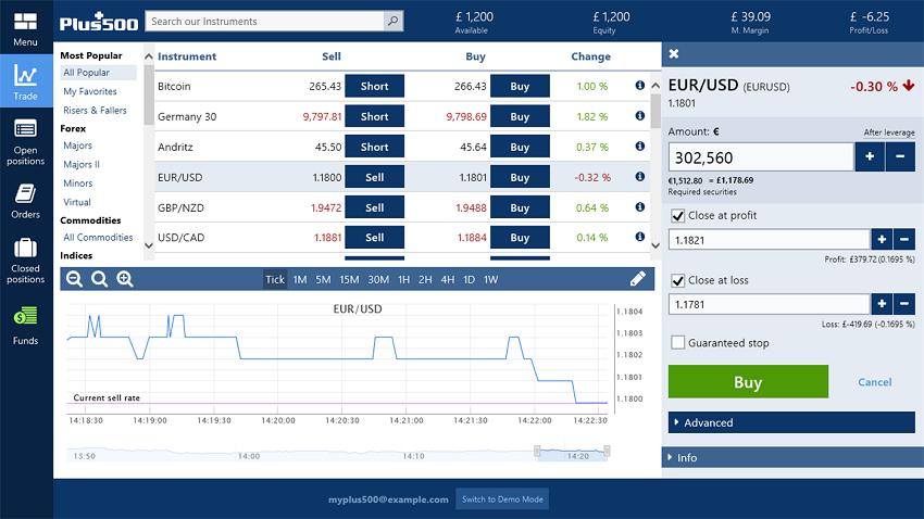 Plus500's proprietary trading platform.