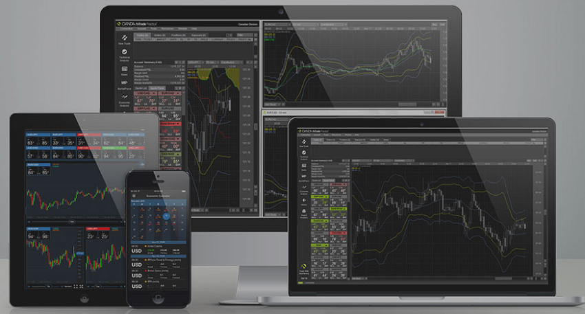 Top forex brokers with in-house trading platforms – SMNWeekly