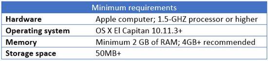 questrade-iq-edge-mac-platform
