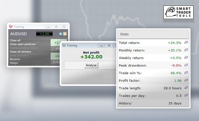 Pepperstone MT4 Trade Simulator