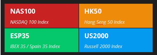 EightCap new indices