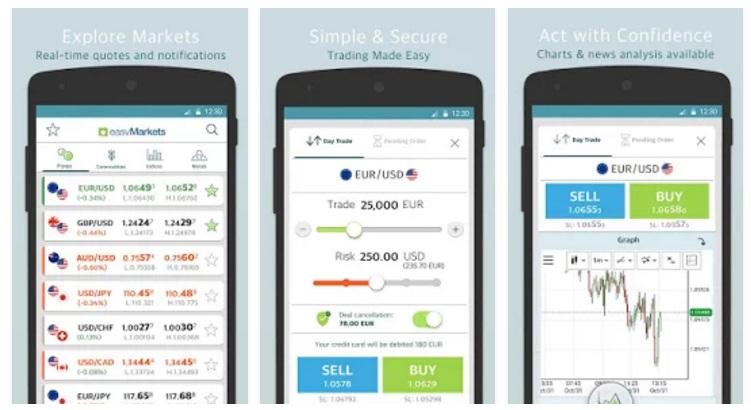 easymarkets app