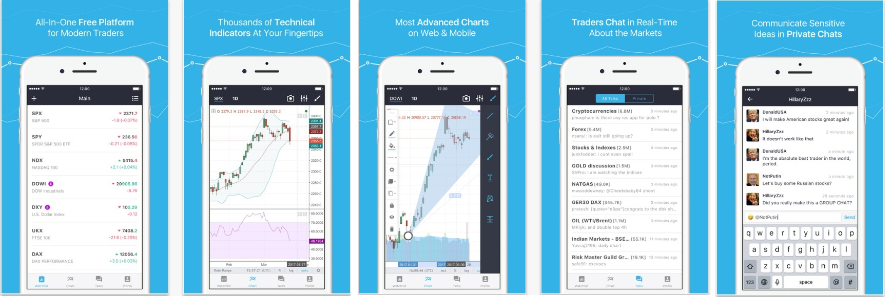 TradingView releases app for iPhone, Android is on its way ...