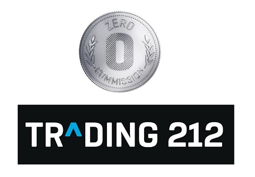 Trading 212 options